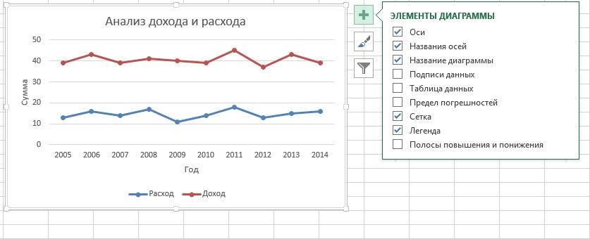 как сделать наилучшую графику на ps3